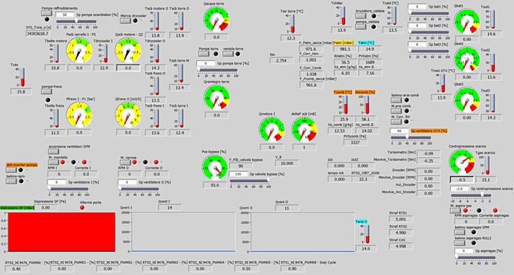 engine dyno software reengineering